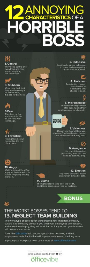 10 Totally Annoying Traits Of A Bad Boss - BC Creatives