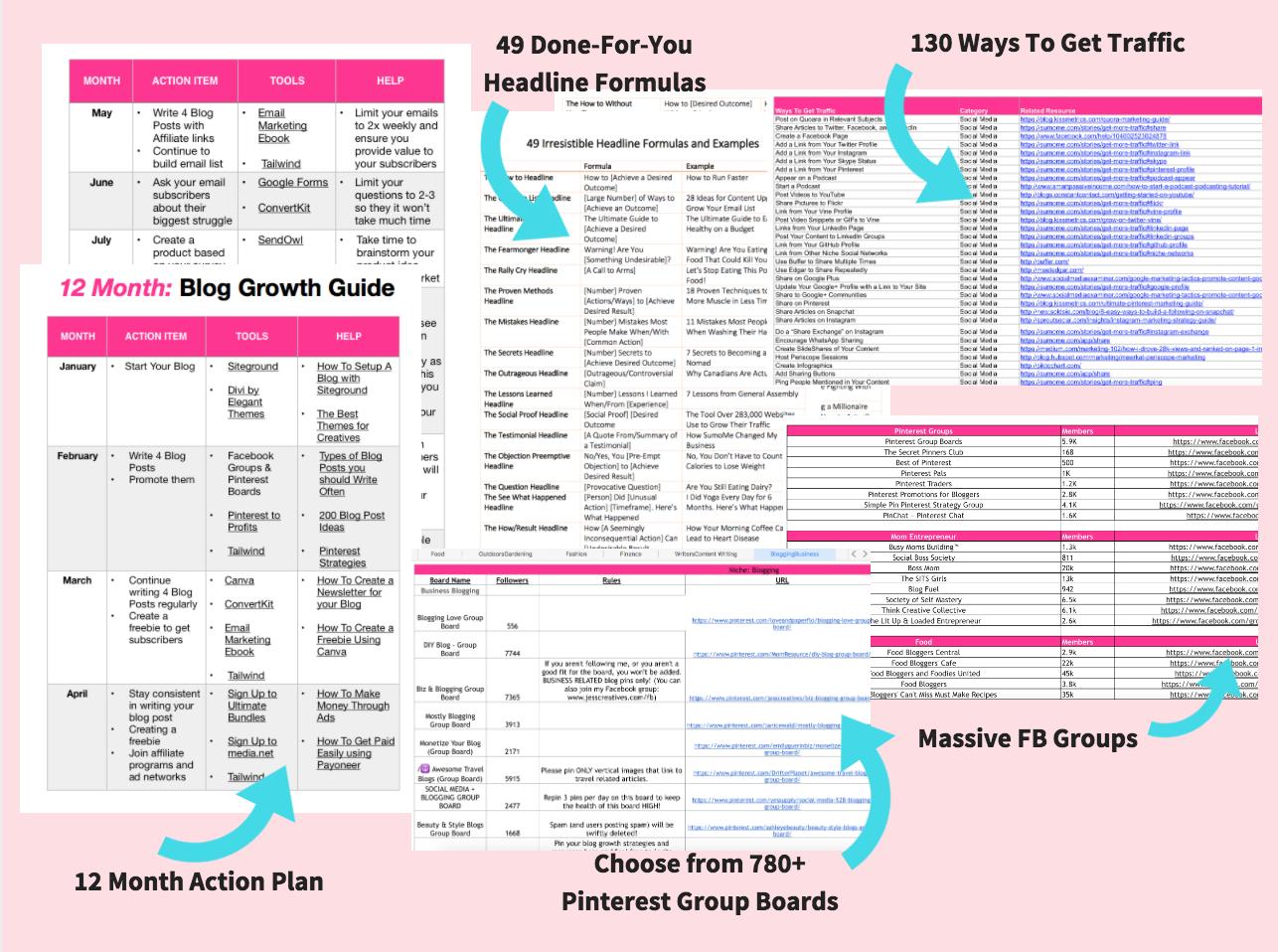 blog success bundle includes